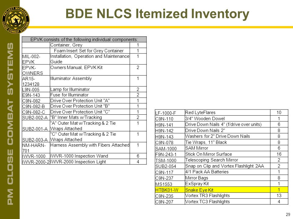 29 BDE NLCS Itemized Inventory EPVK consists of the following individual components: Container, Grey1 Foam Insert Set for Grey Container1 MIL-002- EPV