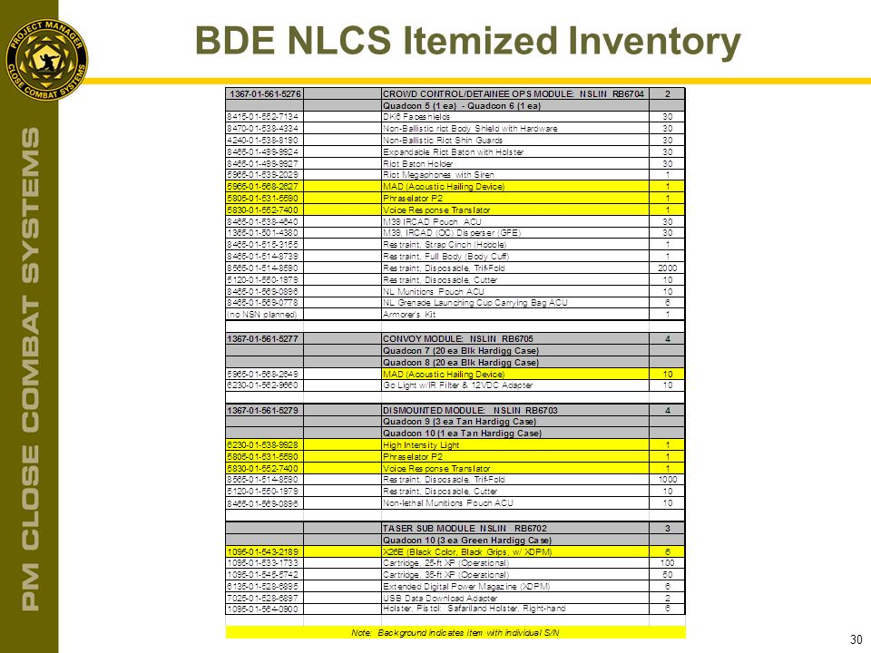 BDE NLCS Itemized Inventory 30