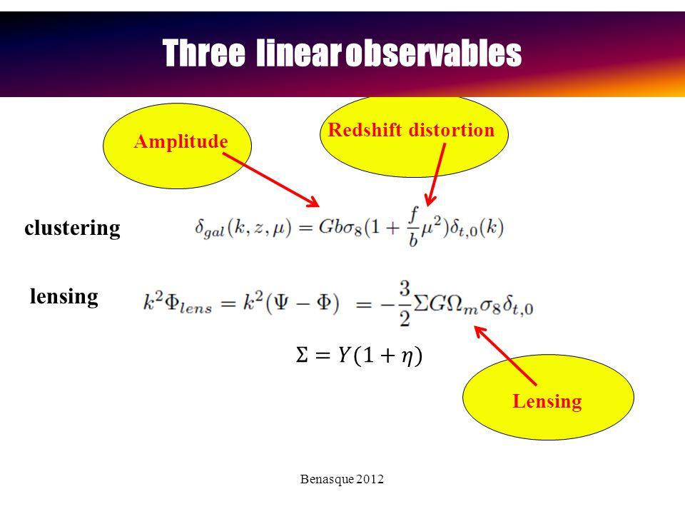 Benasque 2012 Three linear observables Amplitude Redshift distortion Lensing clustering lensing
