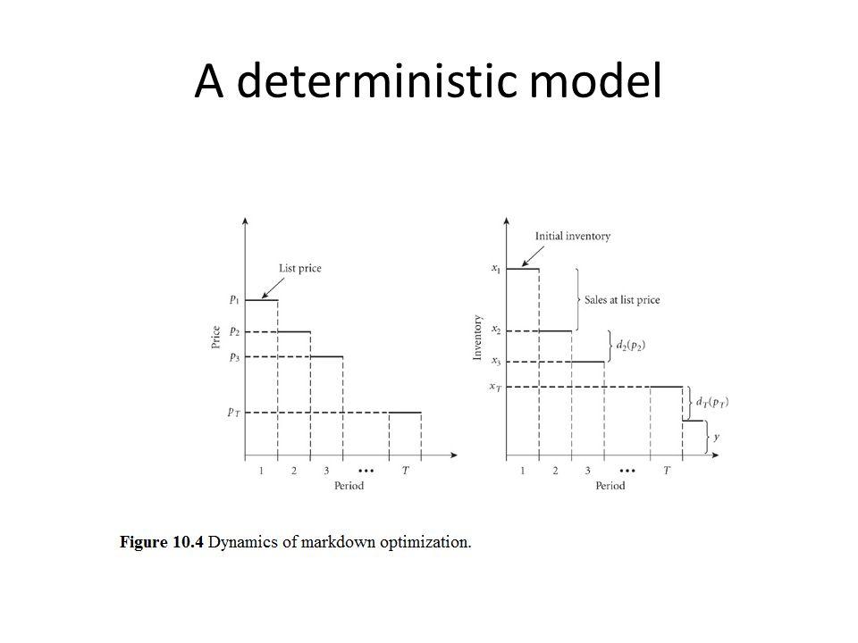A deterministic model