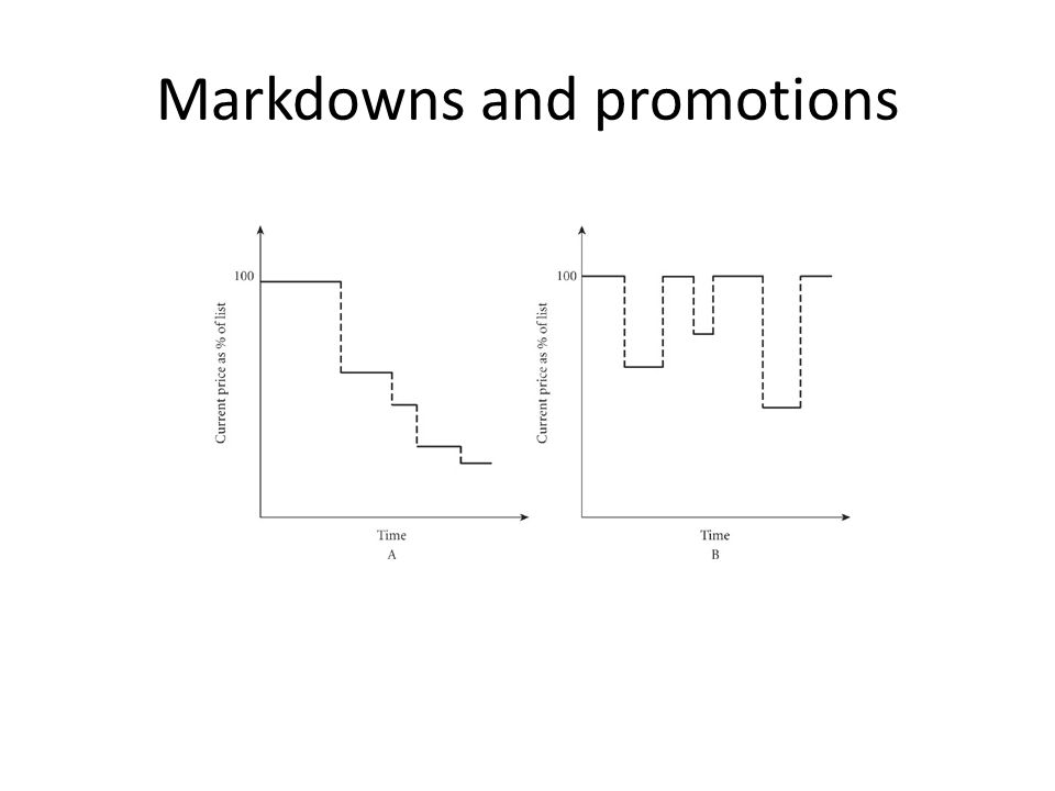 Markdowns and promotions