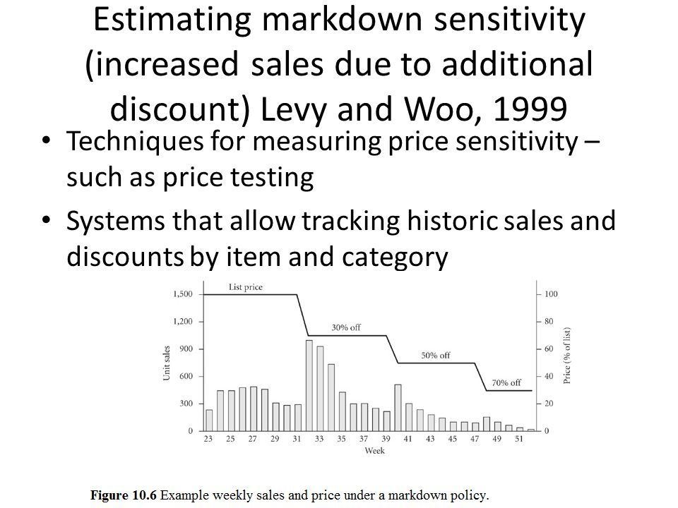 Estimating markdown sensitivity (increased sales due to additional discount) Levy and Woo, 1999 Techniques for measuring price sensitivity – such as p