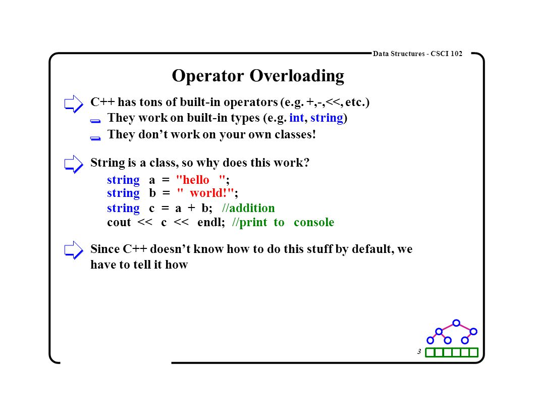 14 Data Structures - CSCI 102 What Other Stuff Can You Overload.