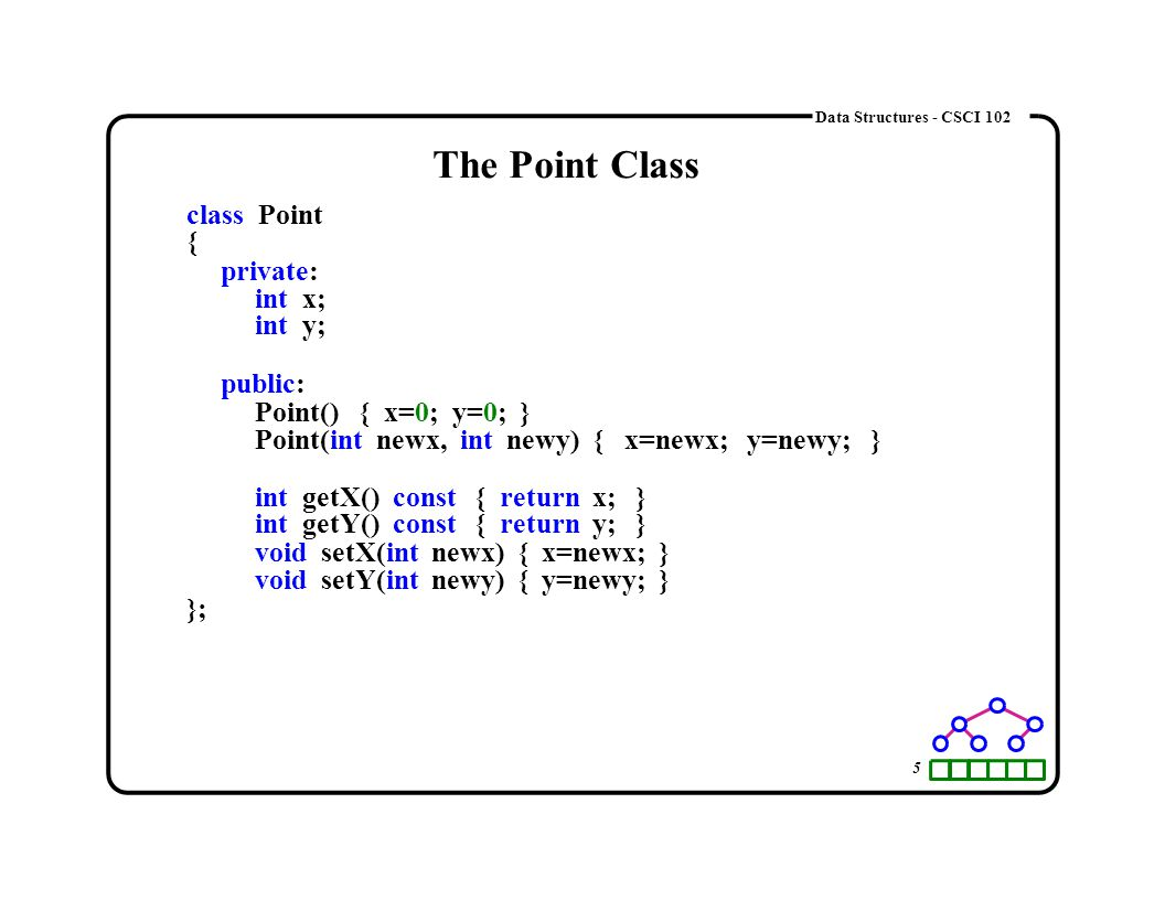 5 Data Structures - CSCI 102 The Point Class class Point { private: int x; int y; public: Point() { x=0; y=0; } Point(int newx, int newy) { x=newx; y=newy; } int getX() const { return x; } int getY() const { return y; } void setX(int newx) { x=newx; } void setY(int newy) { y=newy; } };