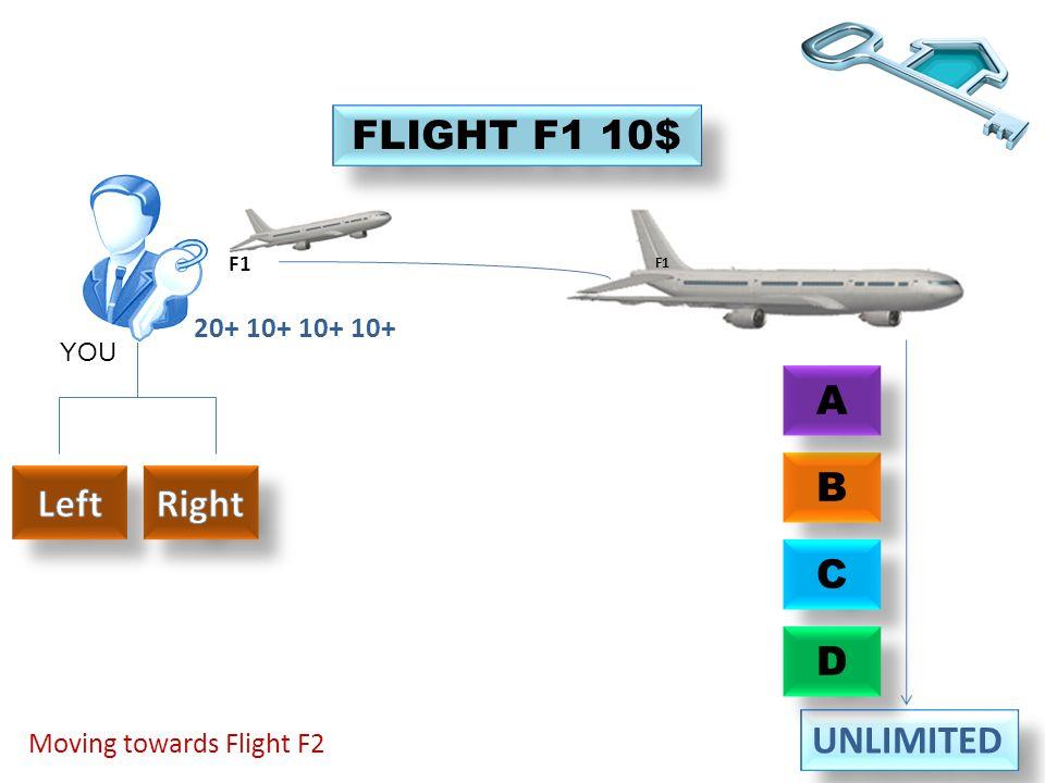 A A B B C C D D A A B B F2 B B C C D D A A F1 25+15+ UNLIMITED Moving towards Flight F3 FLIGHT F2 15$