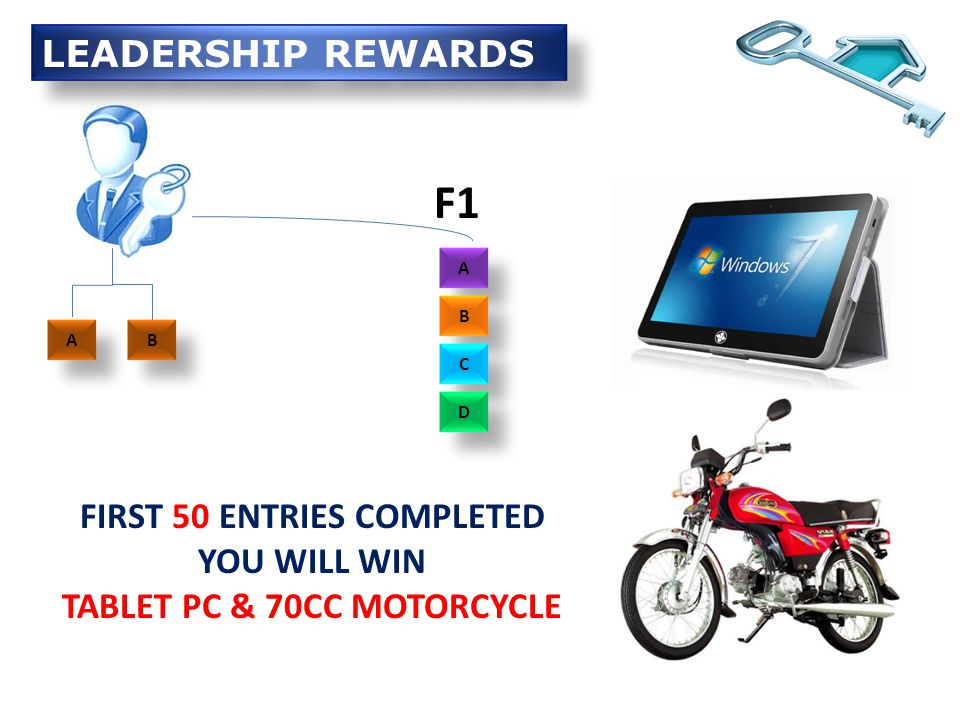 A A B B FIRST 100 ENTRIES COMPLETED YOU WILL WIN 125CC MOTORCYCLE A A B B C C D D F2 LEADERSHIP REWARDS