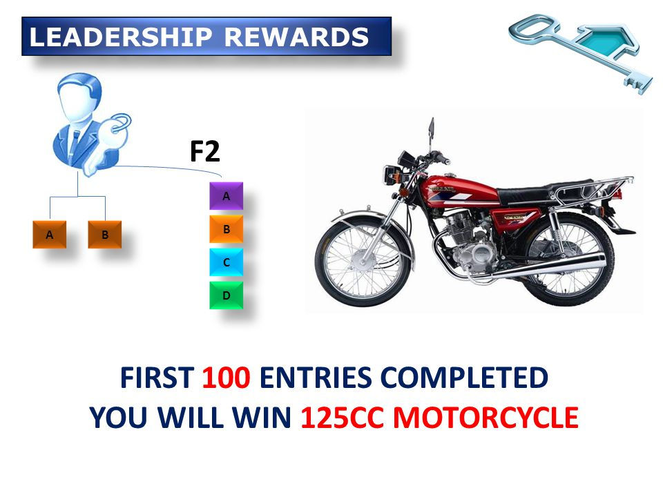 A A B B FIRST 200 ENTRIES COMPLETED YOU WILL WIN DUBAI TOUR FOR COUPLE A A B B C C D D F3 LEADERSHIP REWARDS