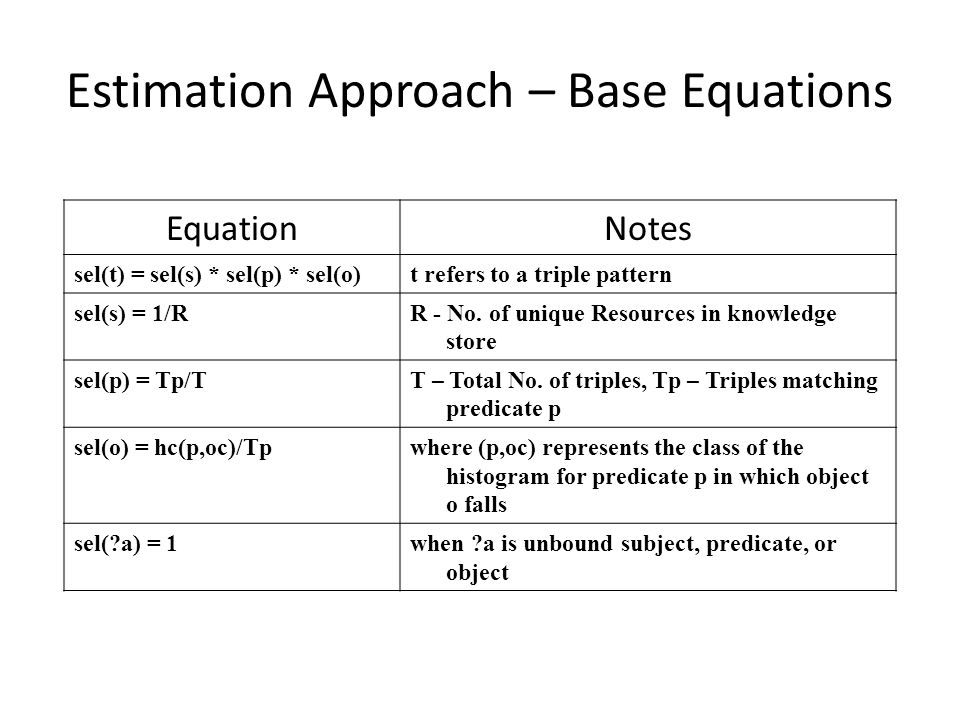 Estimation Approach – Base Equations EquationNotes sel(t) = sel(s) * sel(p) * sel(o)t refers to a triple pattern sel(s) = 1/RR - No.