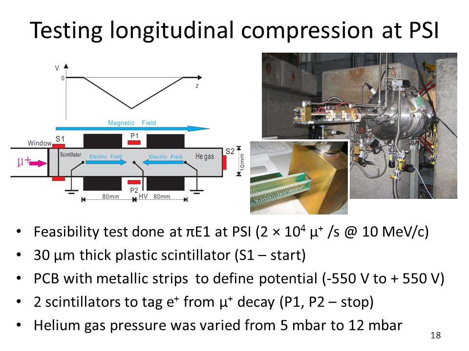 Testing longitudinal compression at PSI Feasibility test done at πE1 at PSI (2 × 10 4 μ + /s @ 10 MeV/c) 30 μm thick plastic scintillator (S1 – start)
