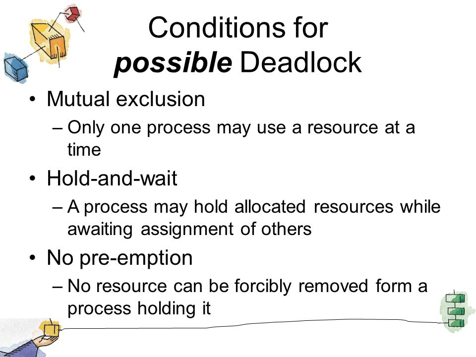 Conditions for possible Deadlock Mutual exclusion –Only one process may use a resource at a time Hold-and-wait –A process may hold allocated resources while awaiting assignment of others No pre-emption –No resource can be forcibly removed form a process holding it