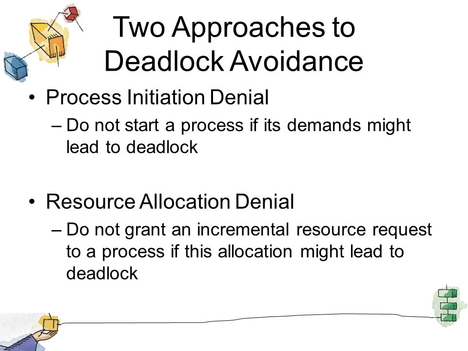 Two Approaches to Deadlock Avoidance Process Initiation Denial –Do not start a process if its demands might lead to deadlock Resource Allocation Denial –Do not grant an incremental resource request to a process if this allocation might lead to deadlock