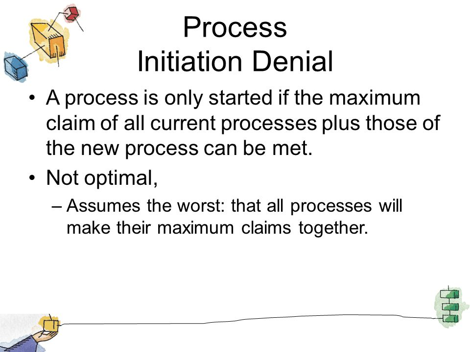 Process Initiation Denial A process is only started if the maximum claim of all current processes plus those of the new process can be met. Not optima