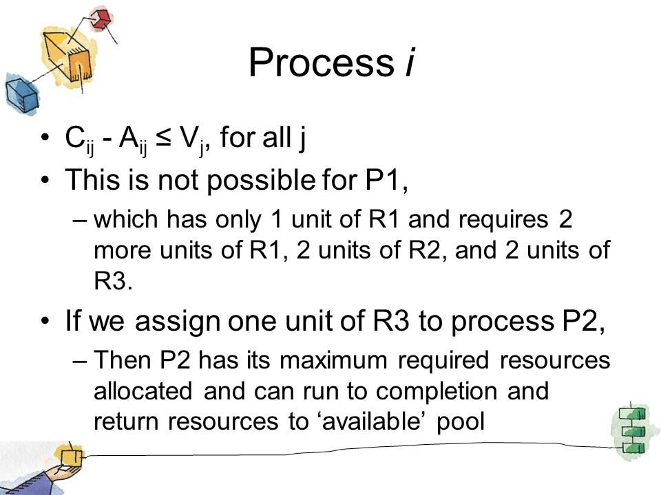 Process i C ij - A ij ≤ V j, for all j This is not possible for P1, –which has only 1 unit of R1 and requires 2 more units of R1, 2 units of R2, and 2 units of R3.