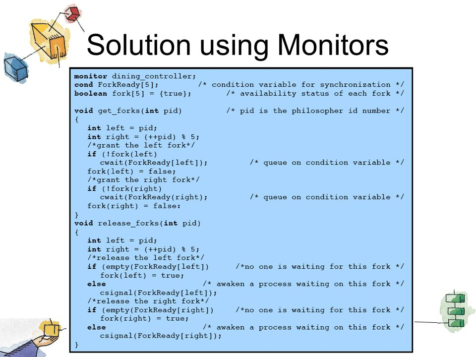 Solution using Monitors