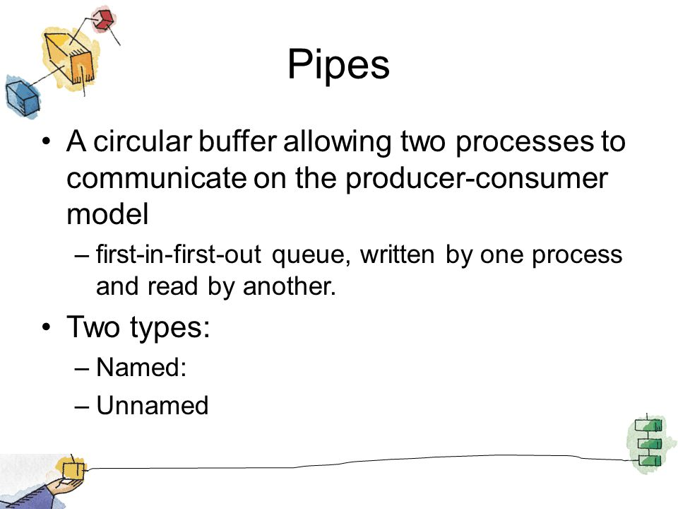 Pipes A circular buffer allowing two processes to communicate on the producer-consumer model –first-in-first-out queue, written by one process and read by another.