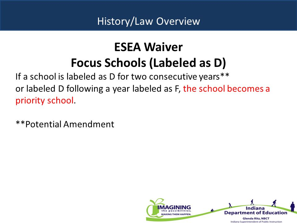 ESEA Waiver Focus Schools (Labeled as D) If a school is labeled as D for two consecutive years** or labeled D following a year labeled as F, the schoo