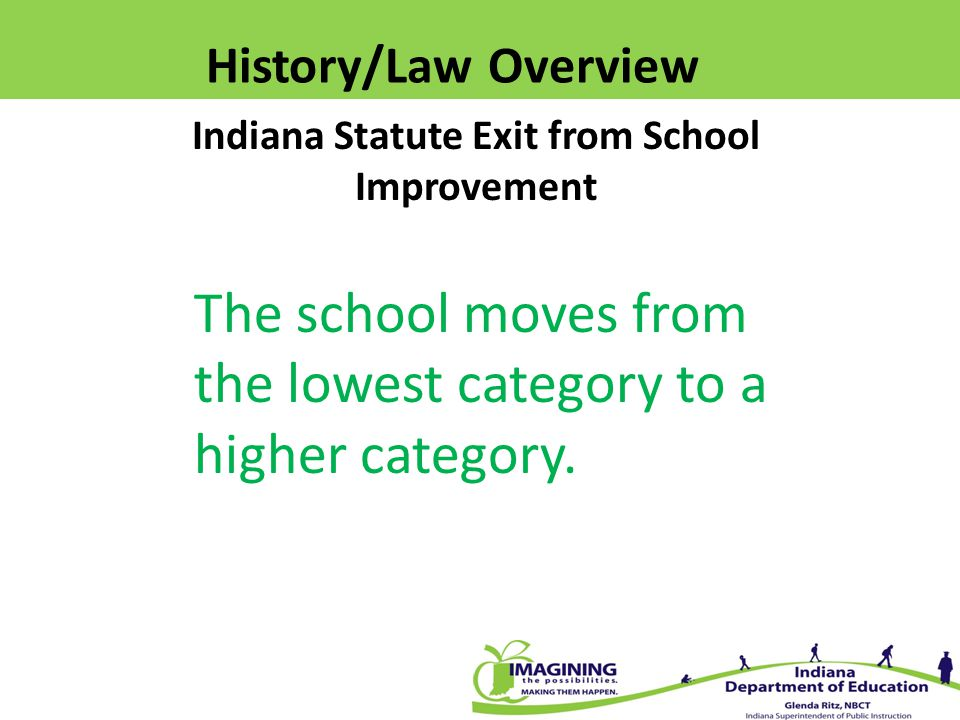 Indiana Statute Exit from School Improvement History/Law Overview The school moves from the lowest category to a higher category.