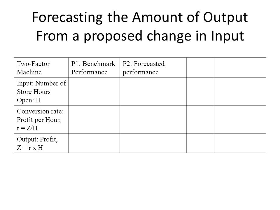 Forecasting the Amount of Output From a proposed change in Input Two-Factor Machine P1: Benchmark Performance P2: Forecasted performance Input: Number of Store Hours Open: H Conversion rate: Profit per Hour, r = Z/H Output: Profit, Z = r x H
