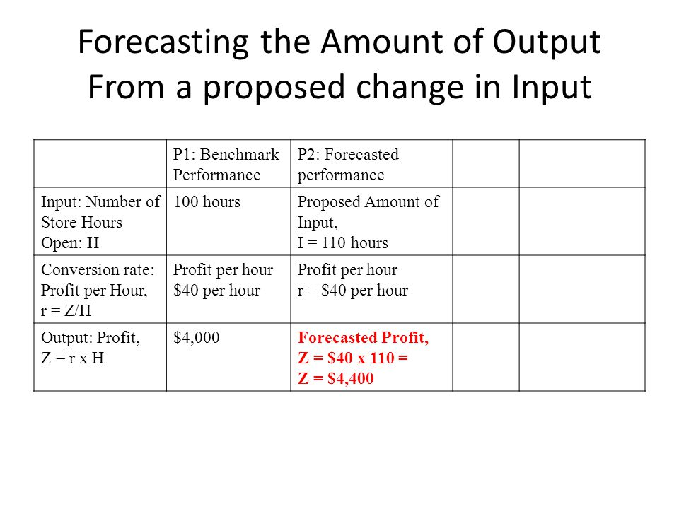 Forecasting the Amount of Output From a proposed change in Input P1: Benchmark Performance P2: Forecasted performance Input: Number of Store Hours Open: H 100 hoursProposed Amount of Input, I = 110 hours Conversion rate: Profit per Hour, r = Z/H Profit per hour $40 per hour Profit per hour r = $40 per hour Output: Profit, Z = r x H $4,000Forecasted Profit, Z = $40 x 110 = Z = $4,400