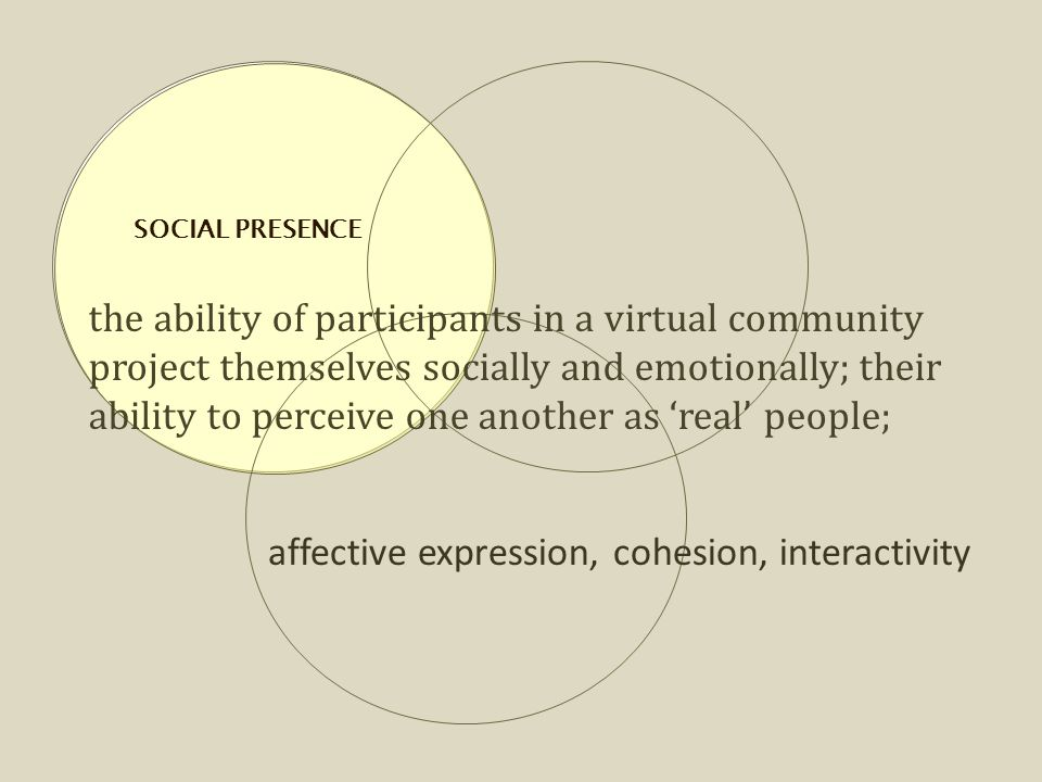 SOCIAL PRESENCE the ability of participants in a virtual community project themselves socially and emotionally; their ability to perceive one another as 'real' people; affective expression, cohesion, interactivity