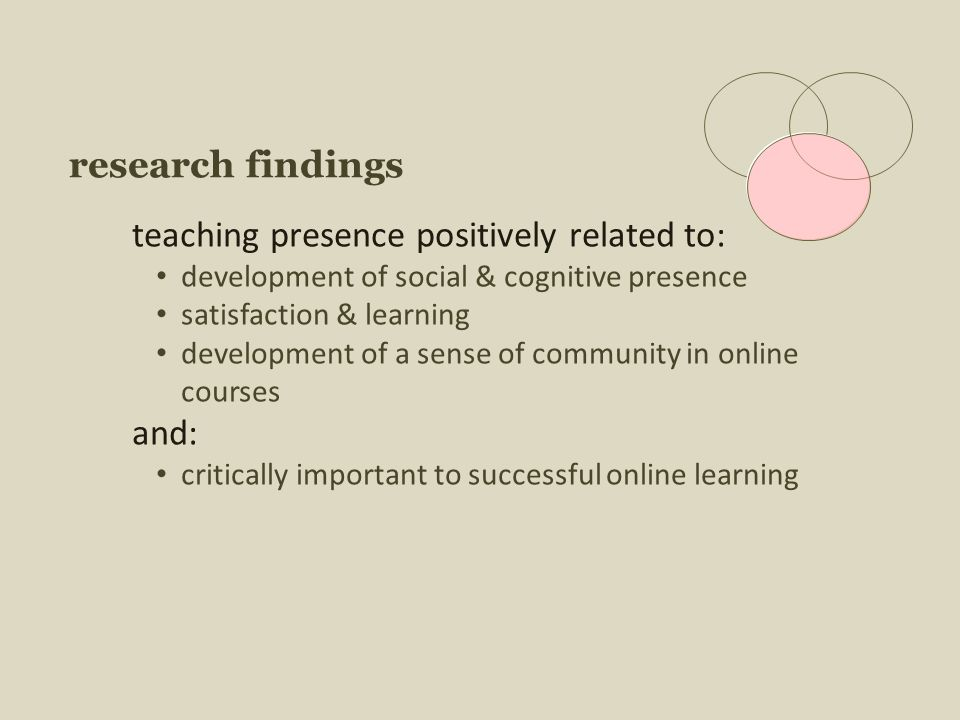 research findings teaching presence positively related to: development of social & cognitive presence satisfaction & learning development of a sense of community in online courses and: critically important to successful online learning