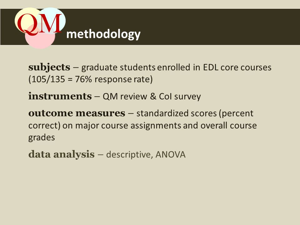 subjects – graduate students enrolled in EDL core courses (105/135 = 76% response rate) instruments – QM review & CoI survey outcome measures – standardized scores (percent correct) on major course assignments and overall course grades data analysis – descriptive, ANOVA methodology QM