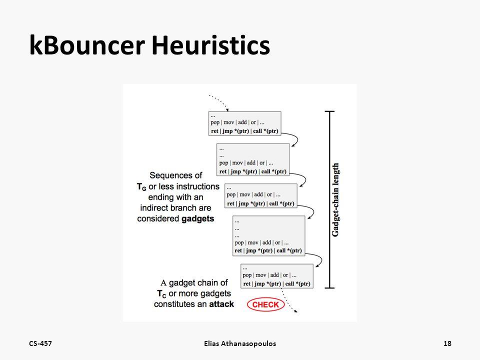 kBouncer Heuristics CS-457Elias Athanasopoulos18