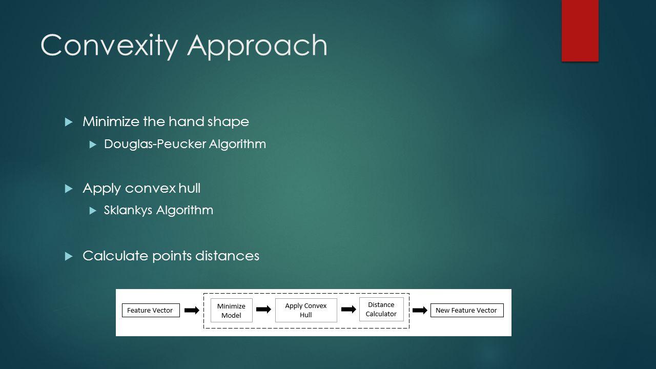 Convexity Approach  Minimize the hand shape  Douglas-Peucker Algorithm  Apply convex hull  Sklankys Algorithm  Calculate points distances