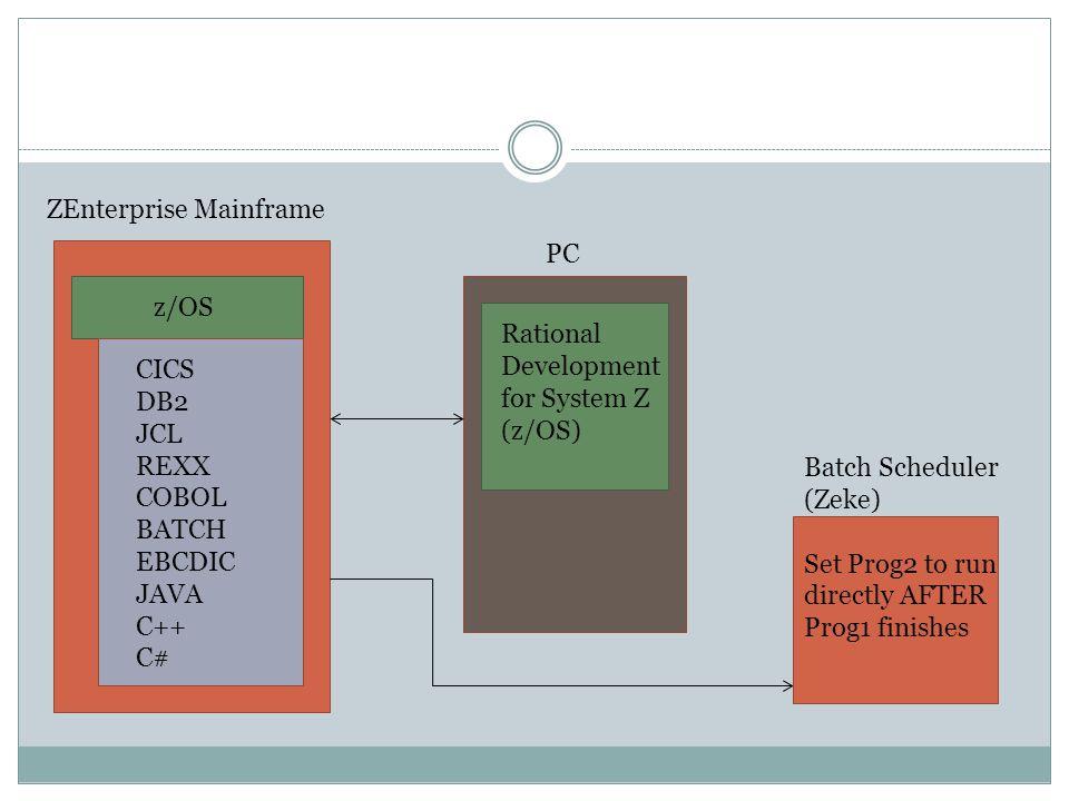 PC ZEnterprise Mainframe z/OS CICS DB2 JCL REXX COBOL BATCH EBCDIC JAVA C++ C# Rational Development for System Z (z/OS) Batch Scheduler (Zeke) Set Prog2 to run directly AFTER Prog1 finishes