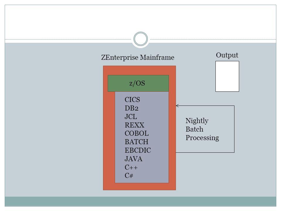 ZEnterprise Mainframe z/OS CICS DB2 JCL REXX COBOL BATCH EBCDIC JAVA C++ C# Nightly Batch Processing Output
