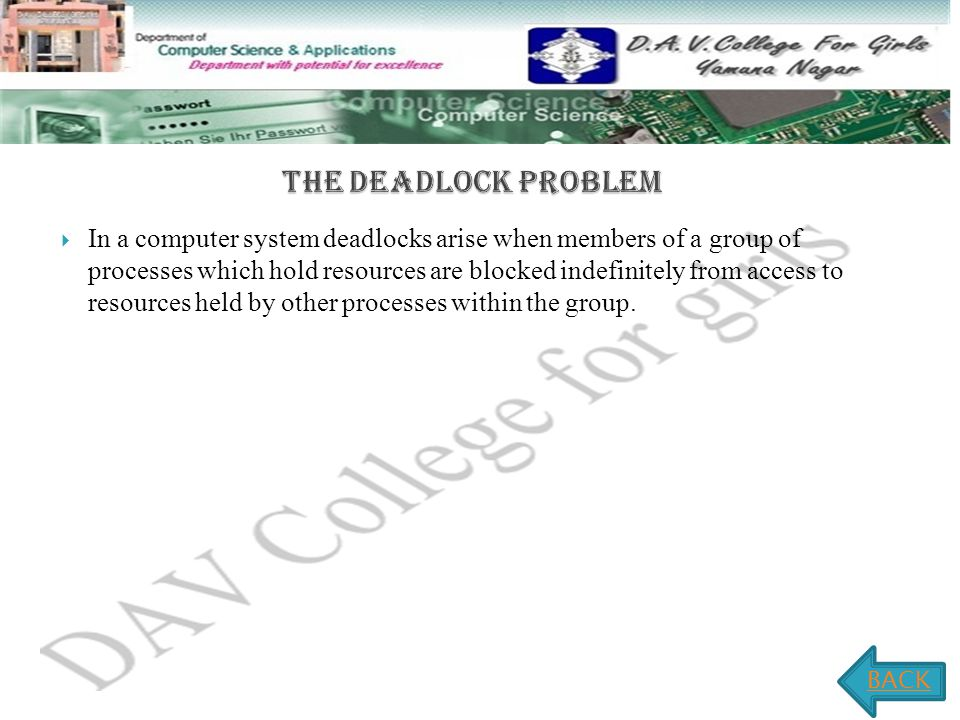 In a computer system deadlocks arise when members of a group of processes which hold resources are blocked indefinitely from access to resources held by other processes within the group.