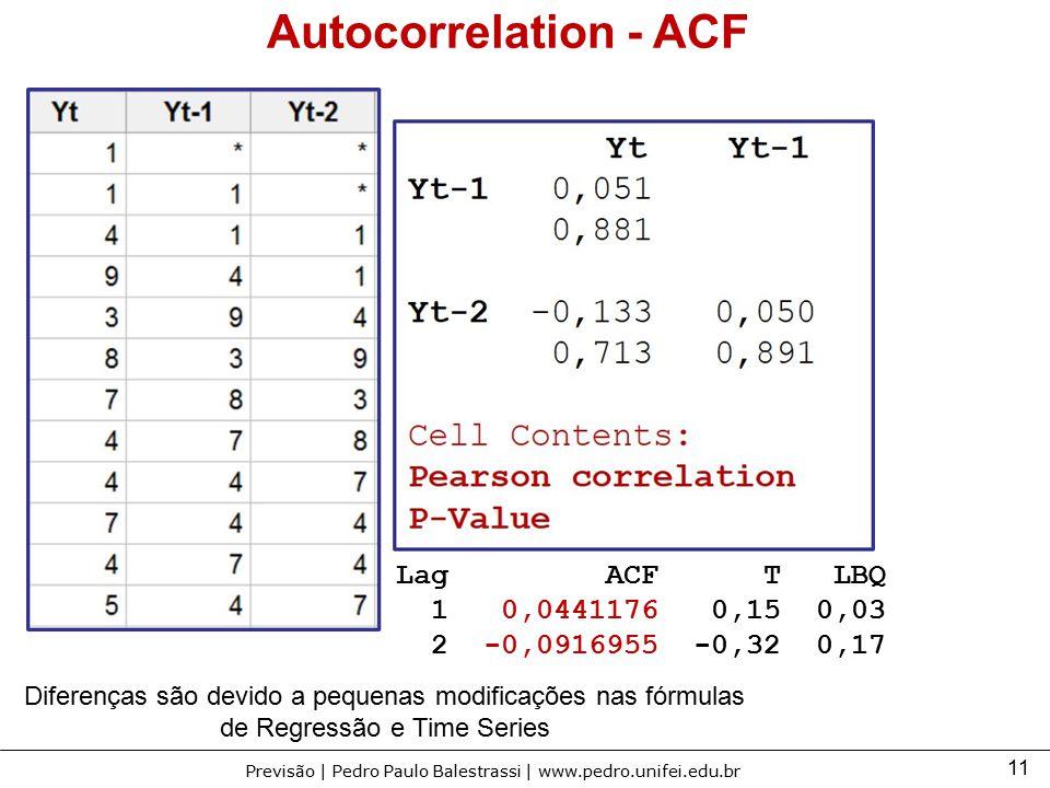 11 Previsão | Pedro Paulo Balestrassi | www.pedro.unifei.edu.br Autocorrelation - ACF Lag ACF T LBQ 1 0,0441176 0,15 0,03 2 -0,0916955 -0,32 0,17 Dife