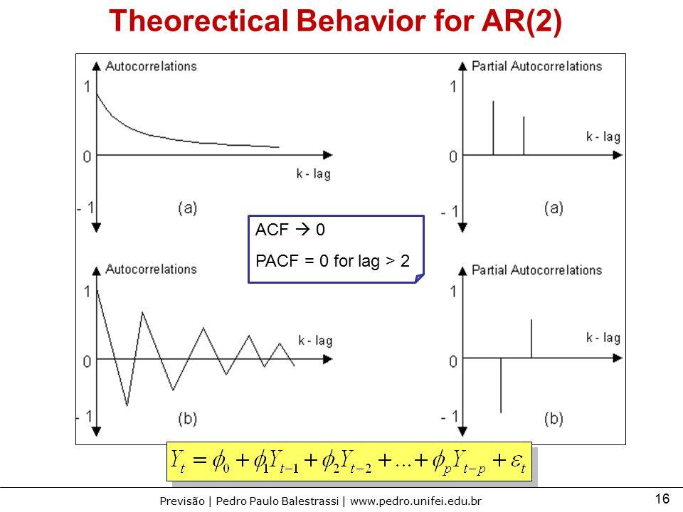 16 Previsão | Pedro Paulo Balestrassi | www.pedro.unifei.edu.br Theorectical Behavior for AR(2) ACF  0 PACF = 0 for lag > 2