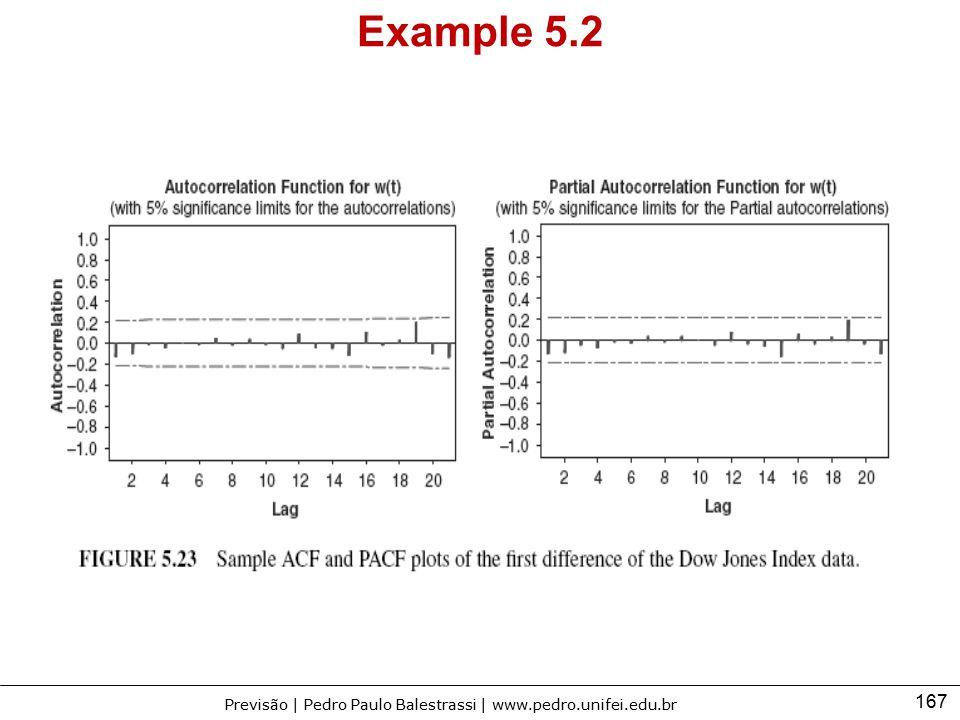 167 Previsão | Pedro Paulo Balestrassi | www.pedro.unifei.edu.br Example 5.2