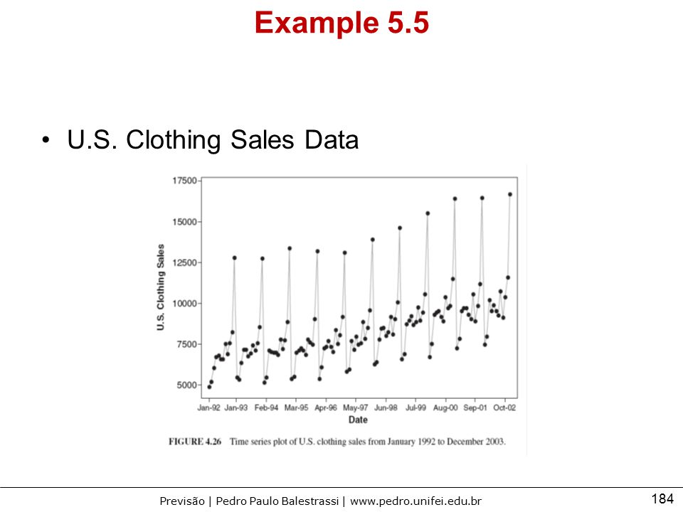 184 Previsão | Pedro Paulo Balestrassi | www.pedro.unifei.edu.br Example 5.5 U.S. Clothing Sales Data