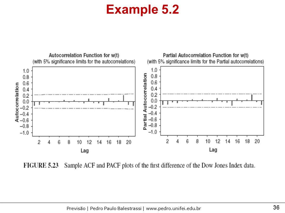 36 Previsão | Pedro Paulo Balestrassi | www.pedro.unifei.edu.br Example 5.2