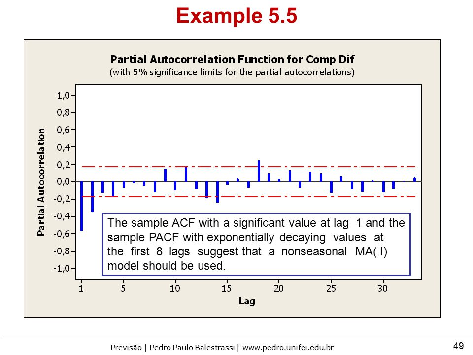 49 Previsão | Pedro Paulo Balestrassi | www.pedro.unifei.edu.br Example 5.5 The sample ACF with a significant value at lag 1 and the sample PACF with