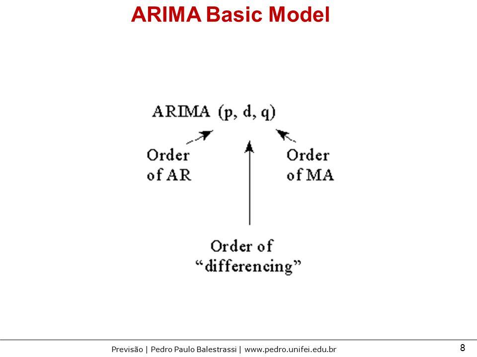 8 Previsão | Pedro Paulo Balestrassi | www.pedro.unifei.edu.br ARIMA Basic Model