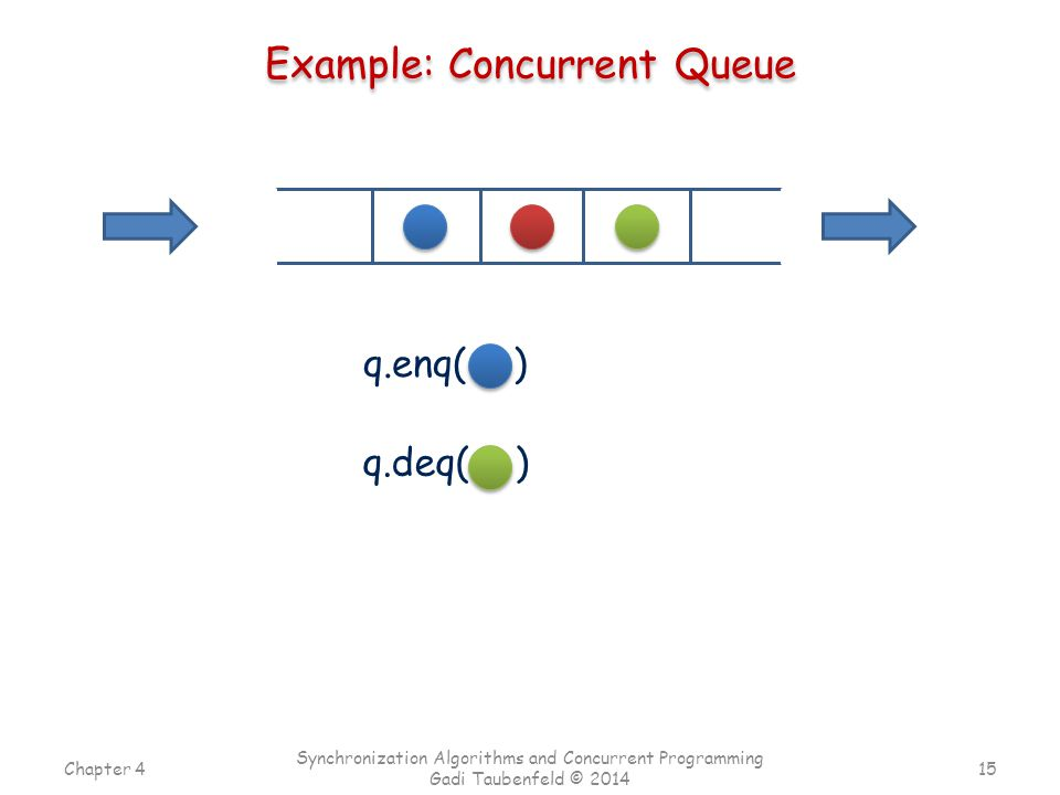 Example: Concurrent Queue q.enq( ) q.deq( ) Chapter 4 Synchronization Algorithms and Concurrent Programming Gadi Taubenfeld © 2014 15