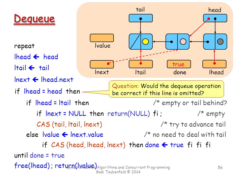56 Chapter 4 head tail ltail lnext ltail  tail lnext  lhead.next if lhead = head then done false done true repeat until done = true CAS (tail, ltail, lnext) /* try to advance tail DequeueDequeue lhead lhead  head if lhead = ltail then /* empty or tail behind.