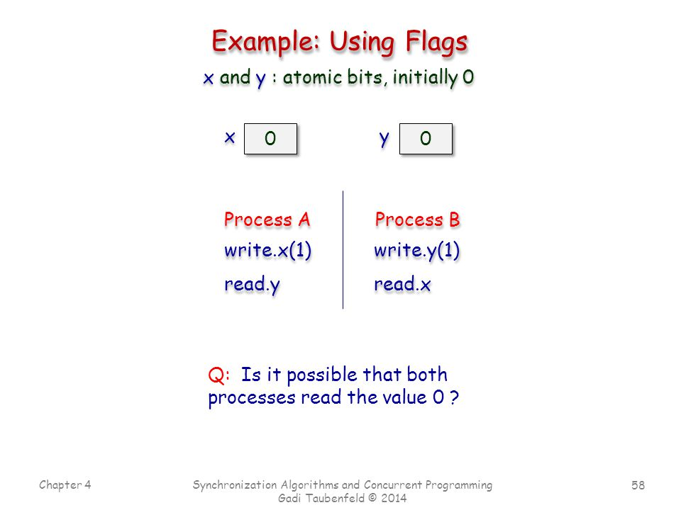 58 Example: Using Flags Chapter 4 Synchronization Algorithms and Concurrent Programming Gadi Taubenfeld © 2014 x and y : atomic bits, initially 0 Q: Is it possible that both processes read the value 0 .