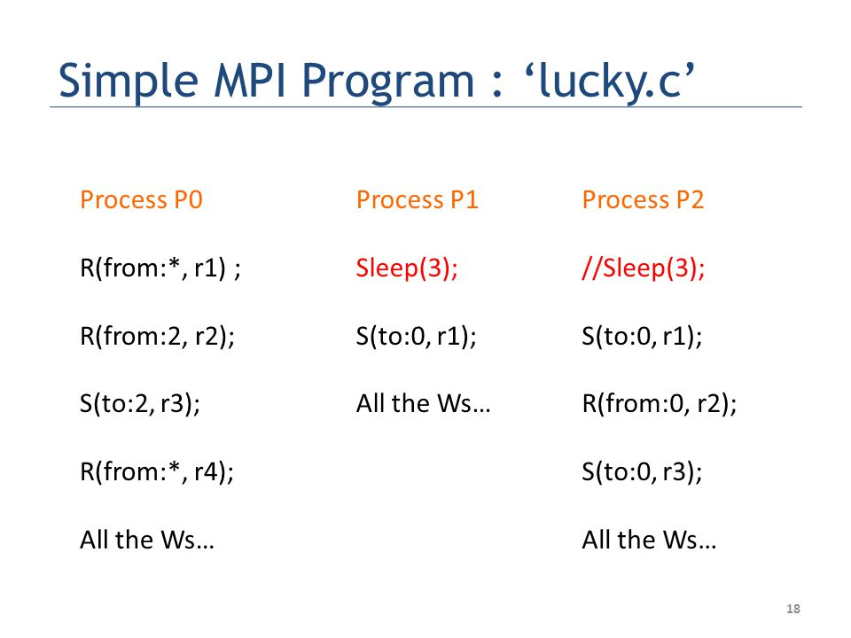 Simple MPI Program : 'lucky.c' Process P0 R(from:*, r1) ; R(from:2, r2); S(to:2, r3); R(from:*, r4); All the Ws… Process P1 Sleep(3); S(to:0, r1); All the Ws… Process P2 //Sleep(3); S(to:0, r1); R(from:0, r2); S(to:0, r3); All the Ws… 18