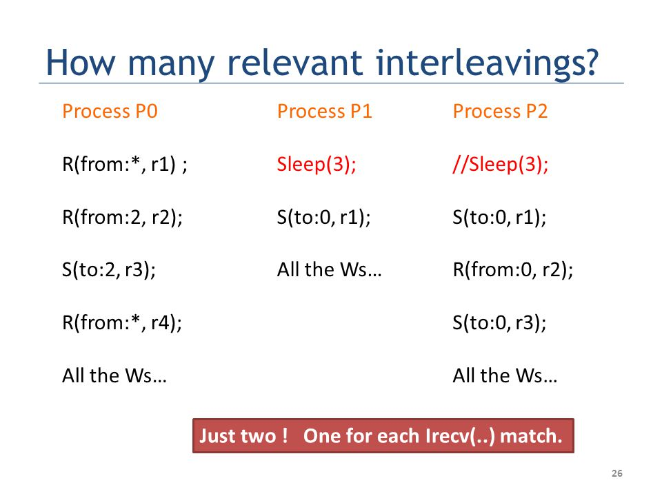 How many relevant interleavings. Just two . One for each Irecv(..) match.