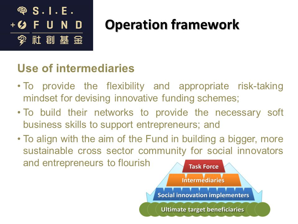 Operation framework Use of intermediaries To provide the flexibility and appropriate risk-taking mindset for devising innovative funding schemes; To build their networks to provide the necessary soft business skills to support entrepreneurs; and To align with the aim of the Fund in building a bigger, more sustainable cross sector community for social innovators and entrepreneurs to flourish
