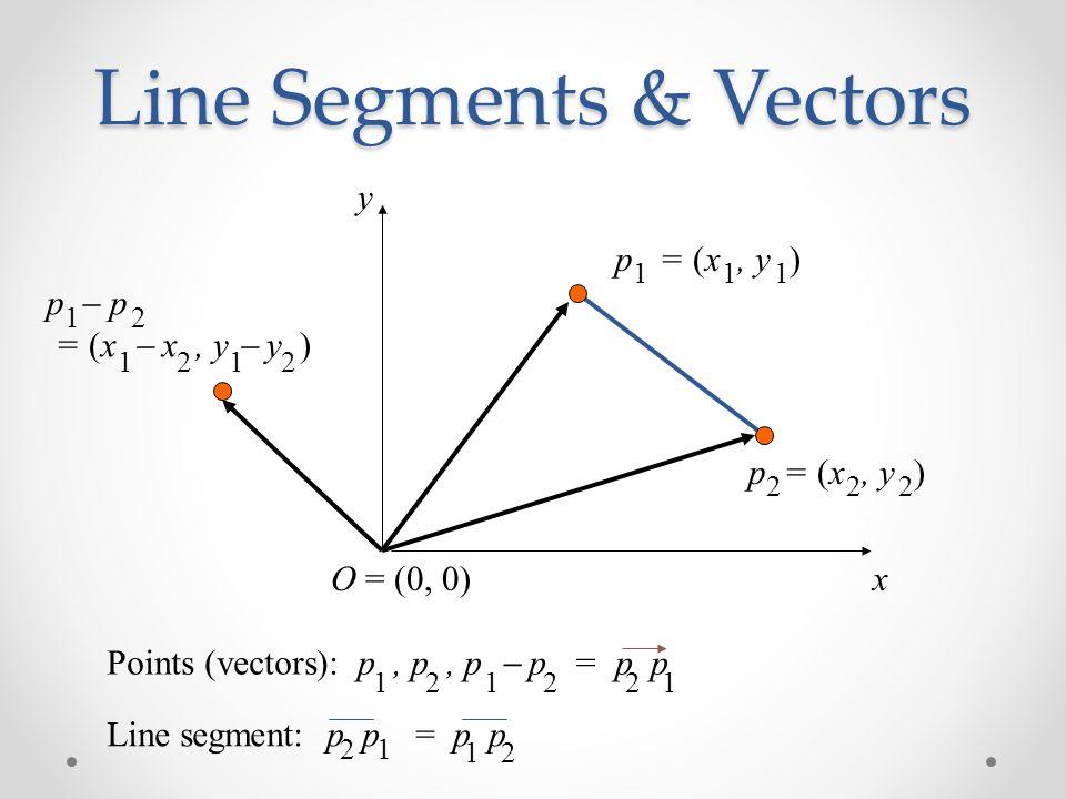 Line Segments & Vectors p = (x, y ) 1 2 O = (0, 0)x y 1 2 Points (vectors): p, p, p  p = p p 1 2 1 2 2 1 p  p = (x  x, y  y ) 1 2 Line segment: p