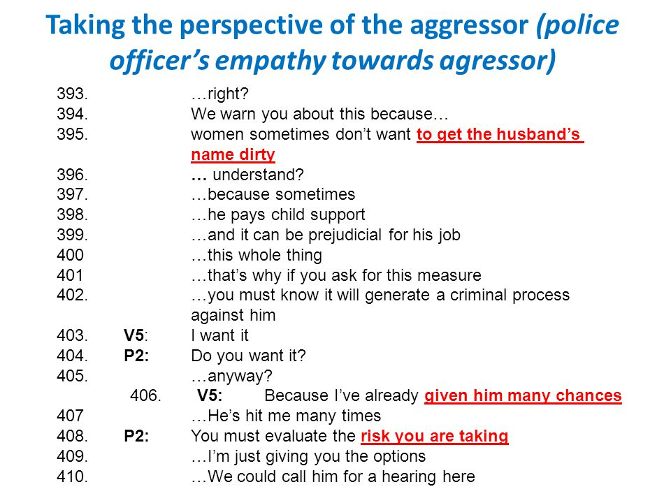 Taking the perspective of the aggressor (police officer's empathy towards agressor) 393.…right? 394.We warn you about this because… 395. women sometim