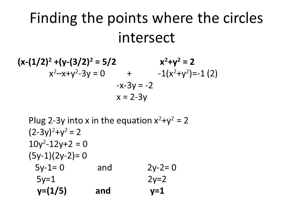 Finding the points where the circles intersect (x-(1/2) 2 +(y-(3/2) 2 = 5/2 x 2 +y 2 = 2 x 2 –x+y 2 -3y = 0 + -1(x 2 +y 2 )=-1 (2) -x-3y = -2 x = 2-3y Plug 2-3y into x in the equation x 2 +y 2 = 2 (2-3y) 2 +y 2 = 2 10y 2 -12y+2 = 0 (5y-1)(2y-2)= 0 5y-1= 0 and 2y-2= 0 5y=1 2y=2 y=(1/5) and y=1