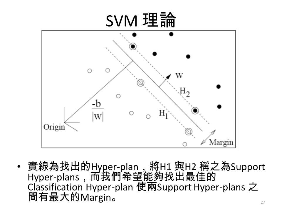 SVM 理論 實線為找出的 Hyper-plan ,將 H1 與 H2 稱之為 Support Hyper-plans ,而我們希望能夠找出最佳的 Classification Hyper-plan 使兩 Support Hyper-plans 之 間有最大的 Margin 。 27