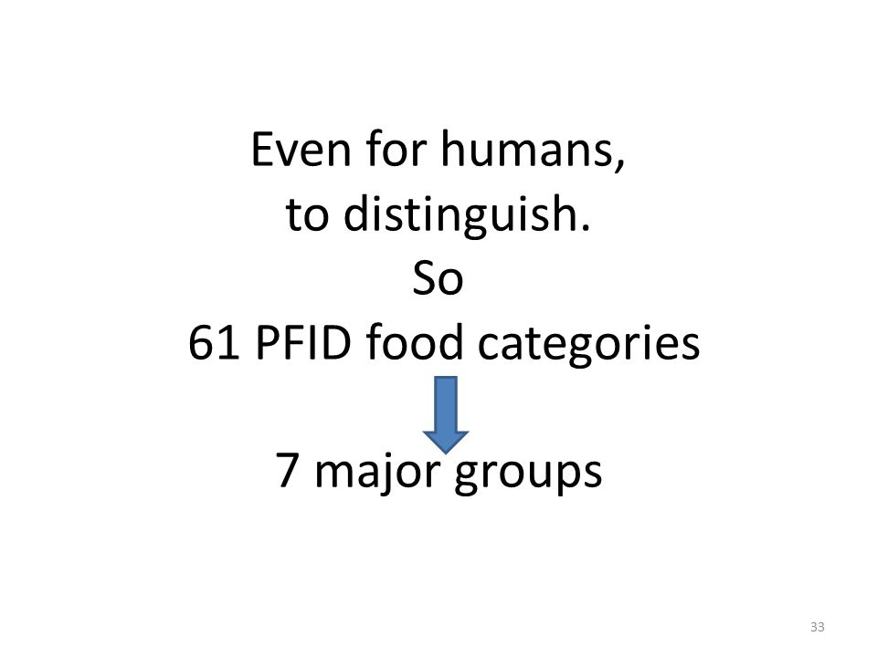 Even for humans, to distinguish. So 61 PFID food categories 7 major groups 33