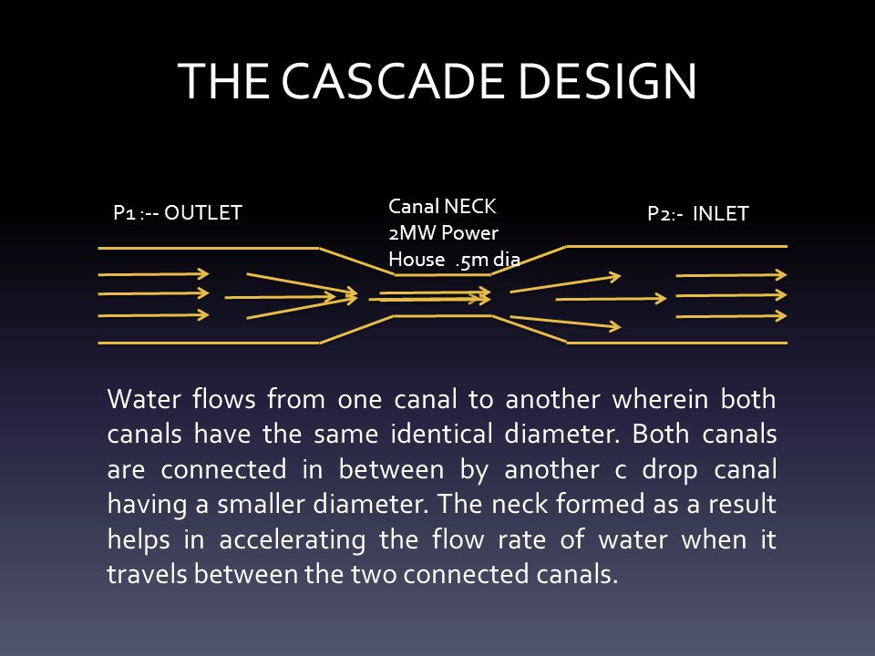 THE CASCADE DESIGN P1 :-- OUTLET P2:- INLET Canal NECK 2MW Power House.5m dia Water flows from one canal to another wherein both canals have the same